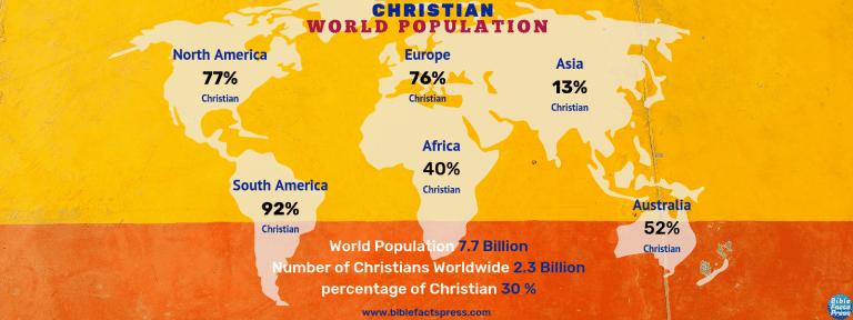 christian world population e1578560036888