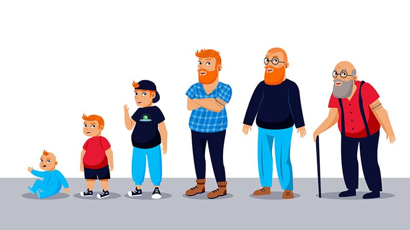 Evolution of man young to old
