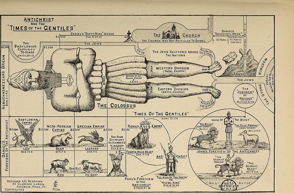 king nebuchadnezzar dream meaning Four metals Daniels Porphecy